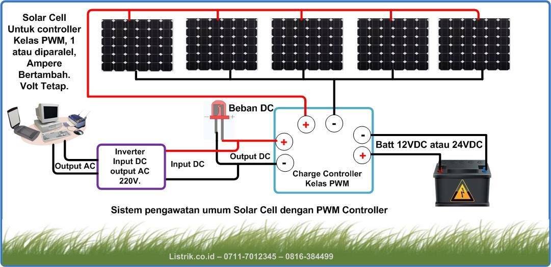 Pembangkit listrik tenaga surya matahari plts 50w komplit contoh pengawatan umum solar cell dengan pwm controller ccuart Choice Image