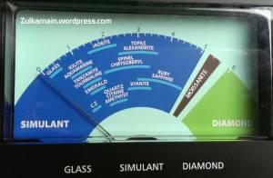 Level kekerasan batu pada alat ukur batu perhiasan.
