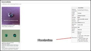 Serendibite Pleochroism