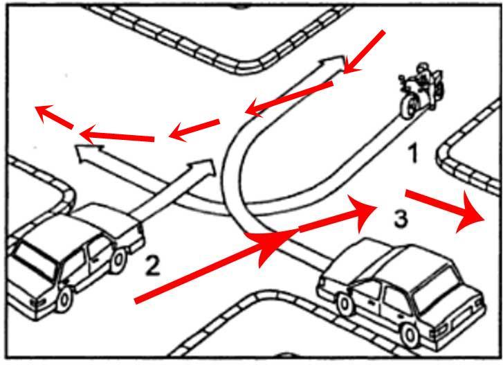 overprotect persimpangan jalan