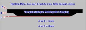 Molding casting cetakan logam A1 Graphite