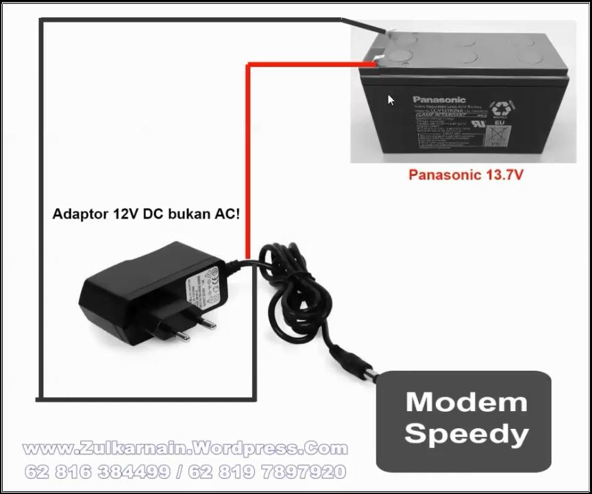 modem-speedy-backup